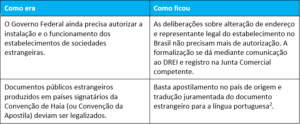 Informativo_Soc