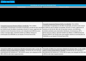 Programa de Retomada Fiscal - Tabela Sintética (3)